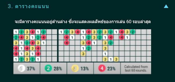 scoreboard Fantan