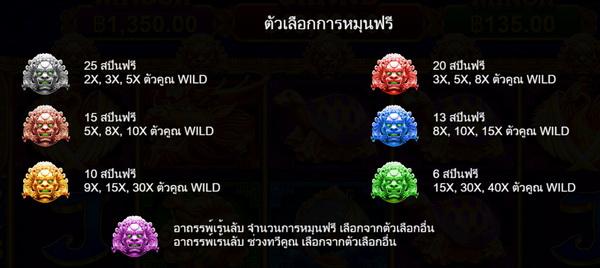 ตัวเลือกการหมุนฟรีเกมส์ 5 สิงโตทอง