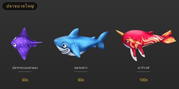 สัญลักษณ์ภาพปลาขนาดใหญ่