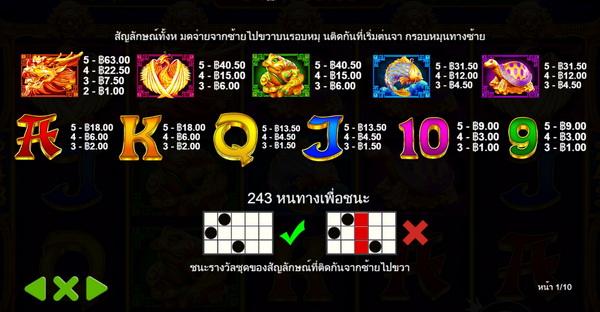 การจ่ายเงินรางวัลเกมส์ 5 สิงโตทอง
