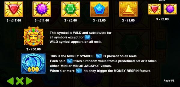 อัตราจ่ายสัญลักษณ์ Aztec Slot