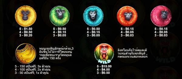 การจ่ายเงินรางวัลเกมส์ลิงขี้เล่น