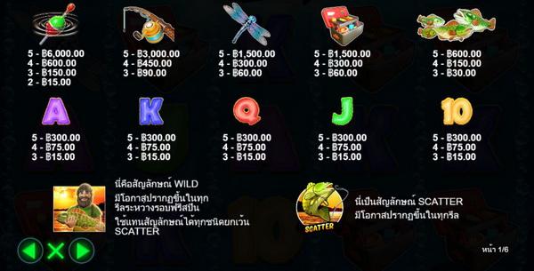 การจ่ายเงินรางวัลเกมส์สล็อตตกปลา