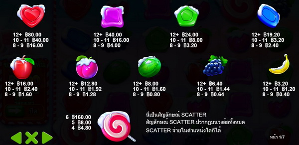 อัตราการจ่ายเงินสัญลักษณ์ Sweet bonaza X mas