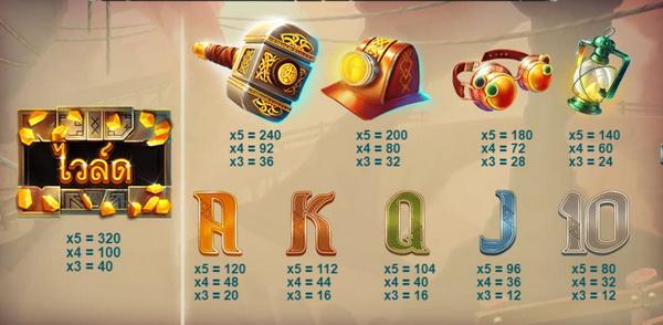 สัญลักษณ์ที่ชนะเกมส์เหมืองมหาสมบัติ