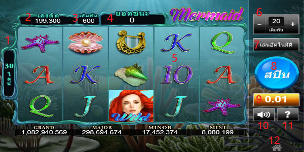 Details and how to play Mermaids Millions Slot