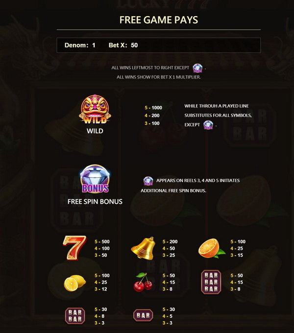 Free game pay rates LuckySeven
