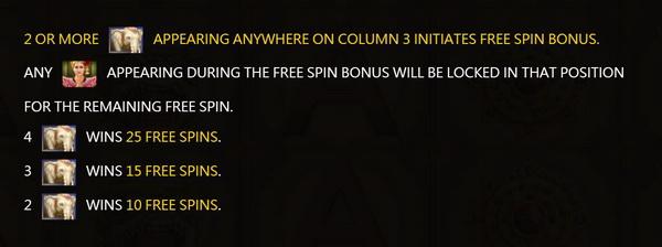 Free Spin Sawadee Ka slot