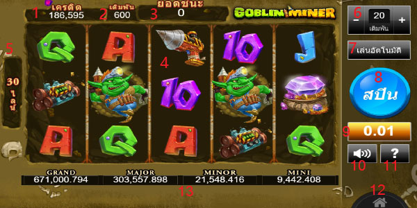 Manual and how to play Goblin miner slot