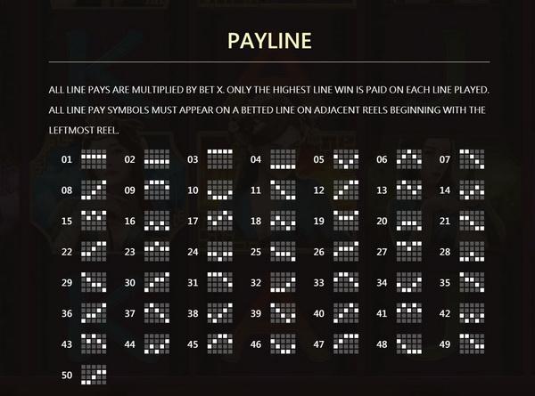 Payline ChinaRouge