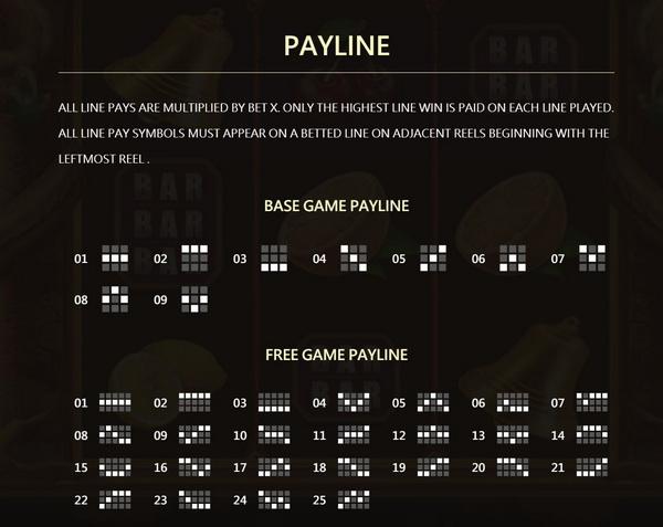 Payline LuckySeven