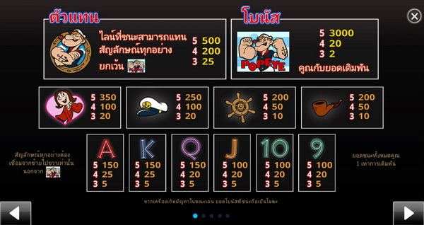 Payout rate Popeye Slot