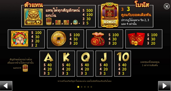 Payout rate and Visual symbol God of Wealth slot