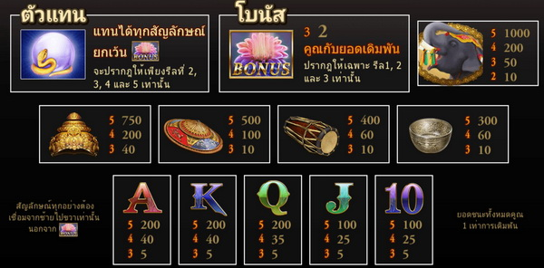 Payout rate fortune thai slot