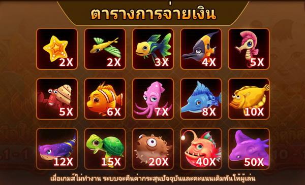 Payout table Fuwa Fishing Slot
