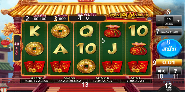 Play guide God of Wealth slot