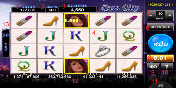 Play guide Love City Slot