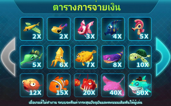Score symbol and pay rate Ocean Emperor-slot