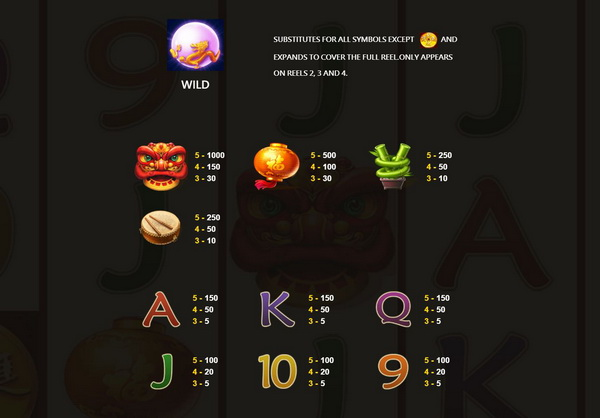 Symbols and payout rates Lucky Lion Slot