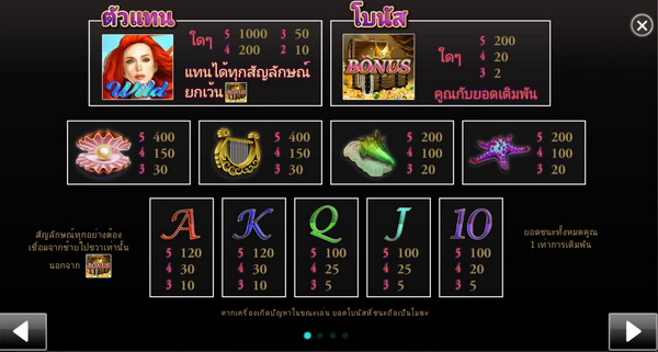 Symbols images and pay rates Mermaids Millions Slot