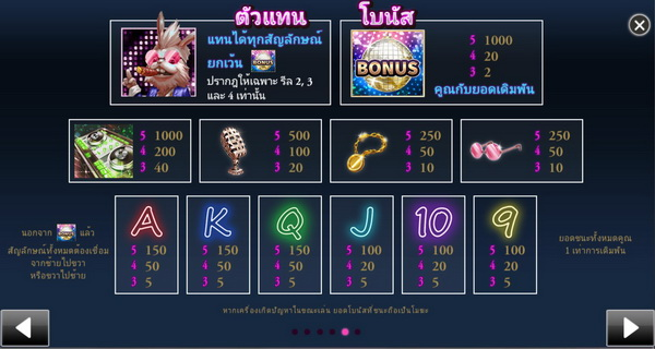 Symbols images and payout rates Disco night slot