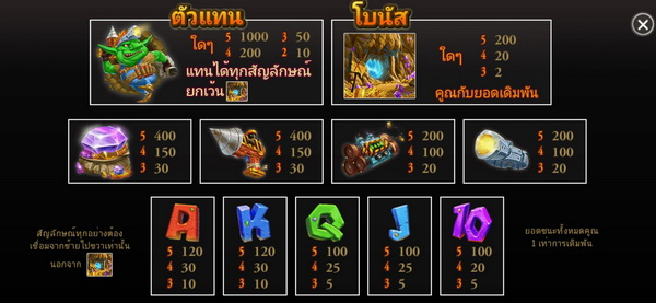 Symbols images and payout rates Goblin miner slot