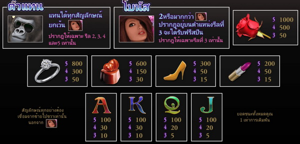 Symbols images and payrates Love City Slot