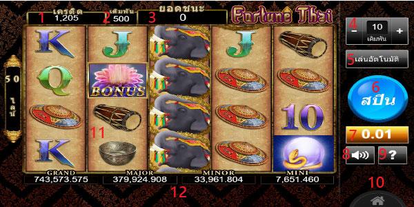 อธิบายวิธีเล่น Fortune Thai Slot