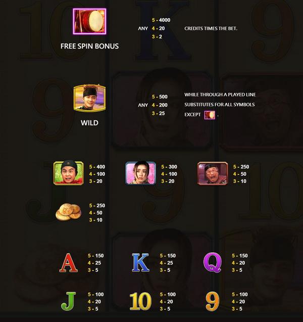 Basic symbol pay rate MrBao Slot