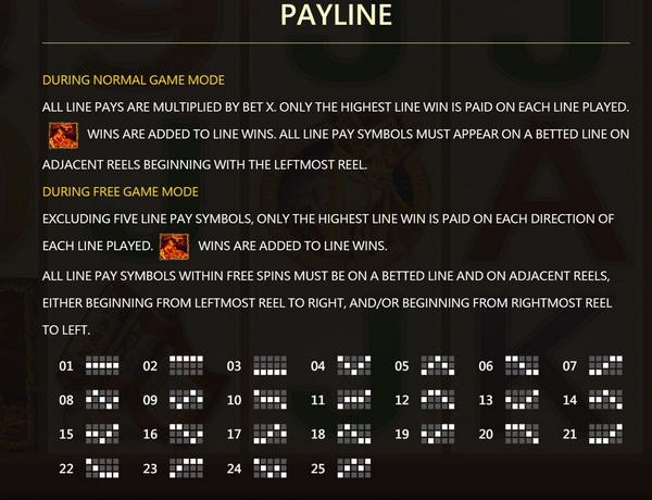 Payline Wukong Slot