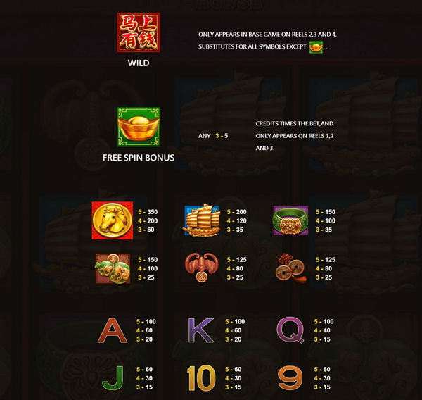 Payout rate Fortune Horse Slot