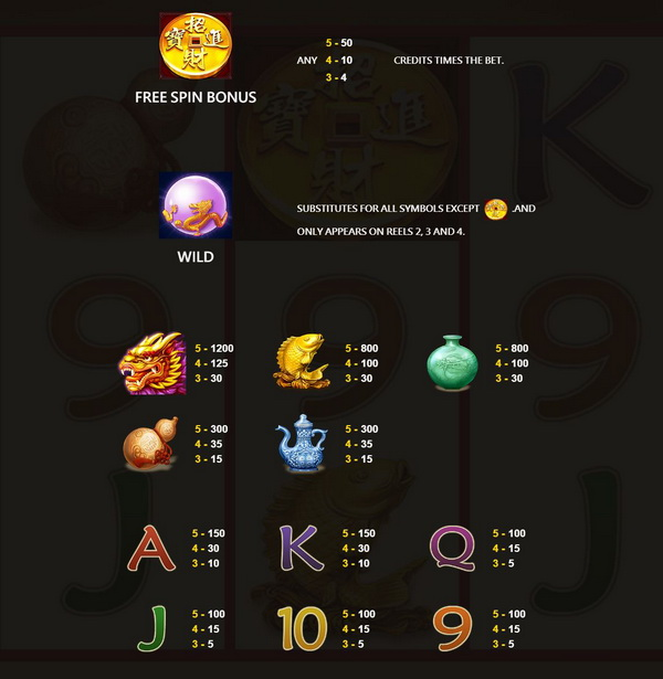 Payout rate Lucky Qilin Slot
