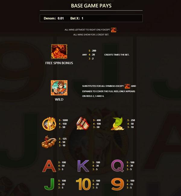 Payout rate Wukong Slot
