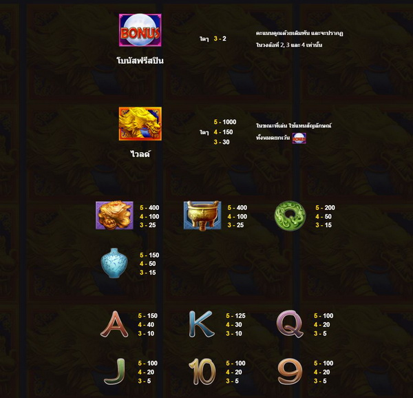 Symbols and Basic rate of pay Moonlight Treasure