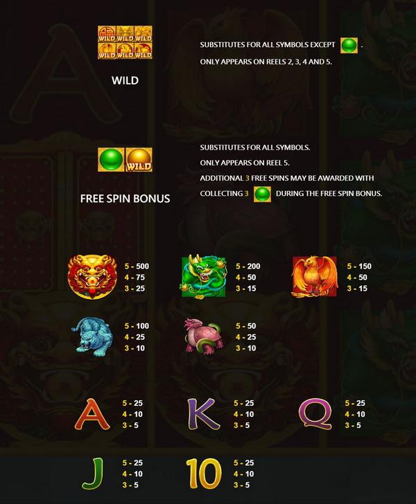free game pays Legendary5 Slot