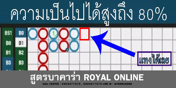 บาคาร่า Royal online