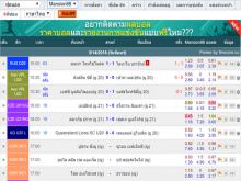 ผลบอลสด TH SCORE ภาษาไทย มีเสียงเตือน เร็วที่สุด ทุกลีก ทั่วโลก